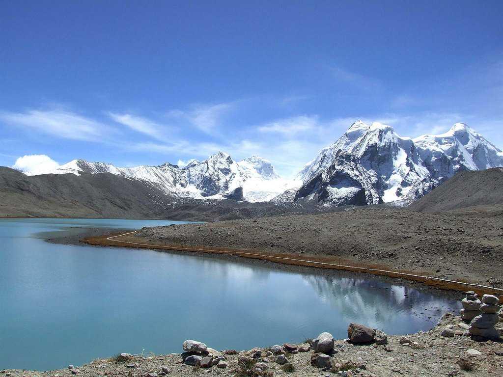 Travel to Sikkim
